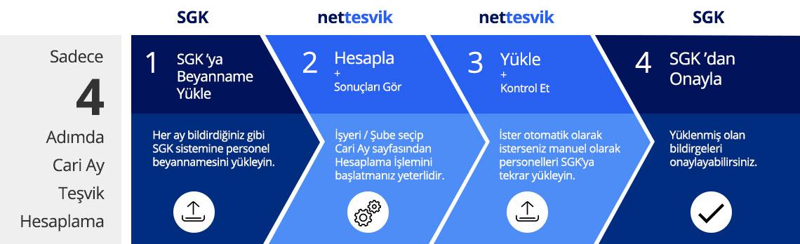 Net Teşvik Sgk Teşvik Hesaplama Programı